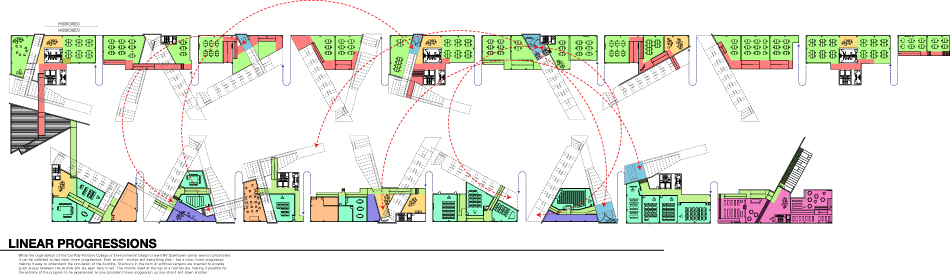 ENV Downtown Linear Layout